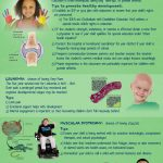 Anatomy of a Special Needs Child