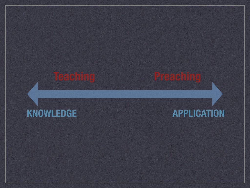 Teaching Preaching
